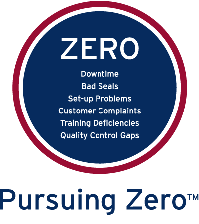 Pursuing Zero